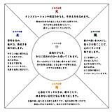 The Blessing Incenseの、特に「五大元素」について、もう少し詳しく知りたいのですが・・・